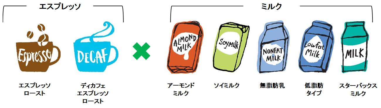 ミルク ラテ アーモンド